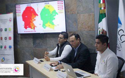 Índice de Competencia Electoral Coahuila 2018